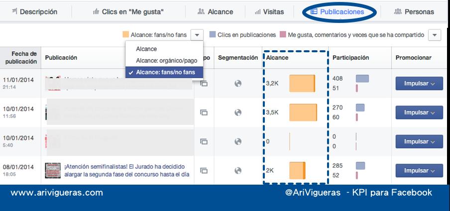 Alcance fans, no fans - KPI para Facebook  por @ARiVigueras